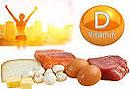 Основные признаки дефицита витамина D